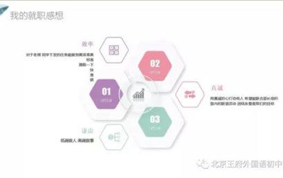 """""""不忘初心,继续前进""""丨北京王府外国语学校初中部学生会正式成立!"""